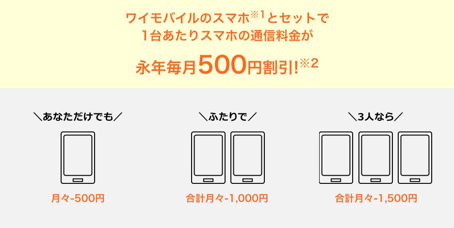 ソフトバンク光ならY!mobileの月額が最大1,000円割引!適用条件や申し込みの流れ、合算方法まで解説