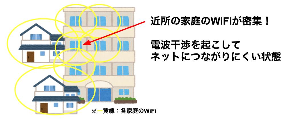 ソフトバンク光のネットが遅くなる3つの原因。通信速度を改善する方法も紹介!
