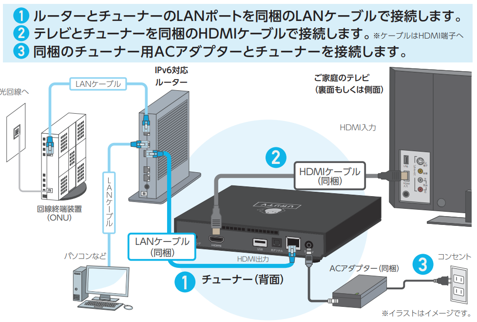 NURO光のテレビ|2台目が無料って本当?工事費も月額もかかりません!