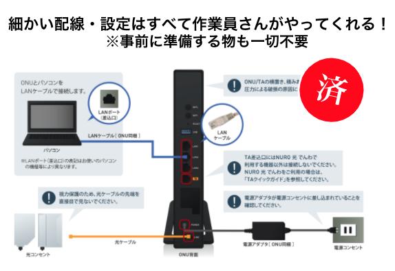 NURO光の設定サポート(リモート/訪問)って何?申し込み方法やサポート内容について