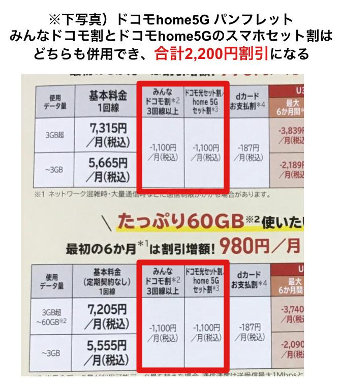 ドコモhome5Gのスマホセット割は、みんなドコモ割と併用できるの?